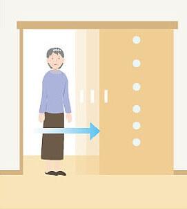 サポート機能付きのドア